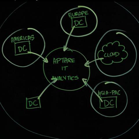 ❗[#Datacenter]❗Optimisez les performances du centre de données à portée de main